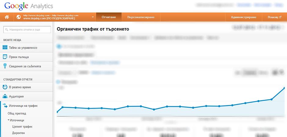 SEO оптимизация на сайта DejaBG.com - Изработка на Сайт от ...
